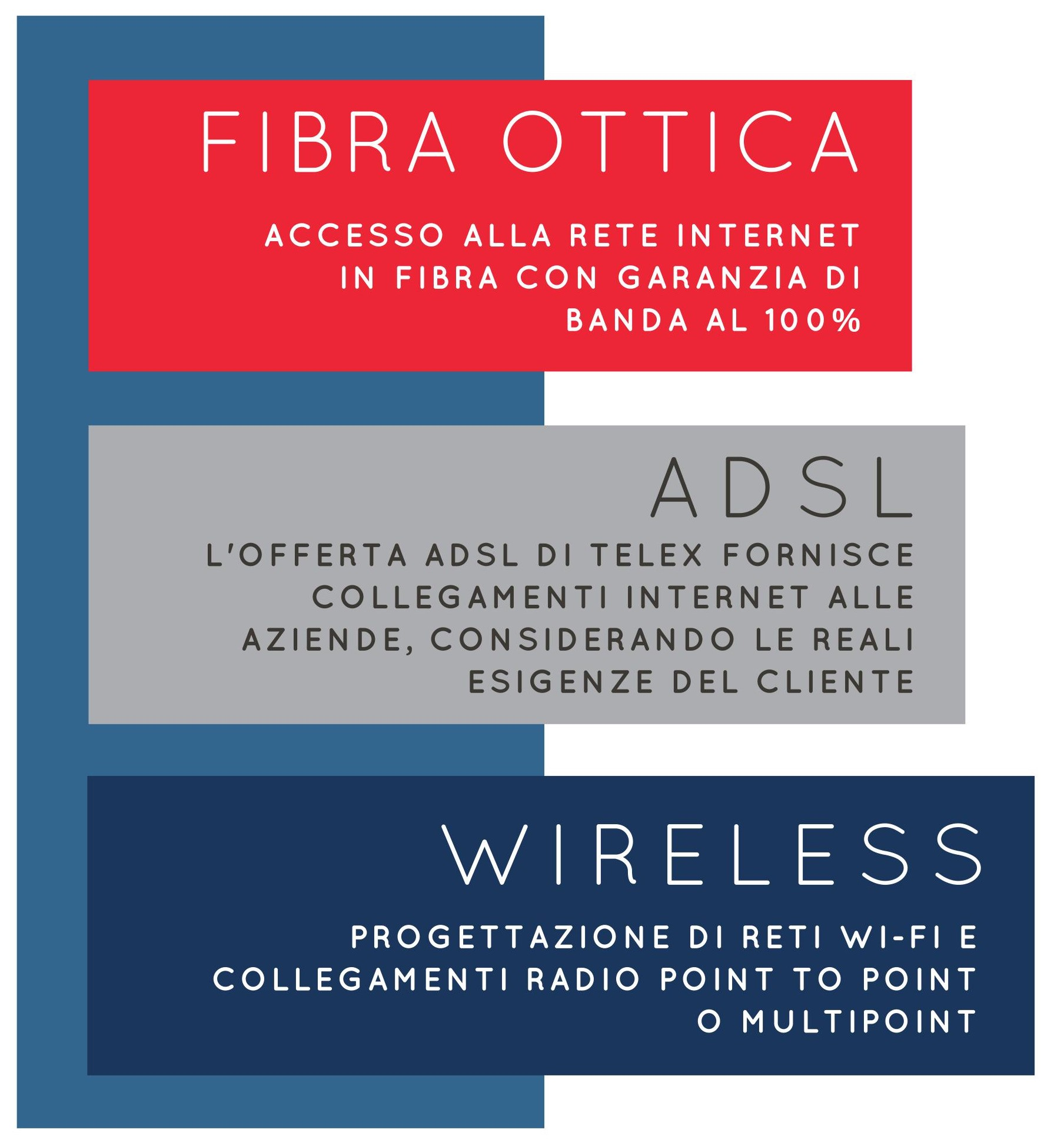 fibra ottica adsl wireless telex
